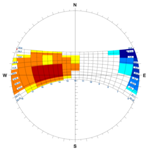 carta-solar-DF