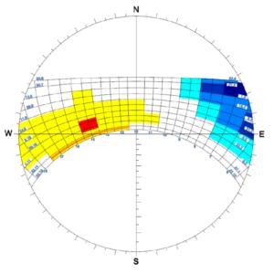 carta-solar-SC