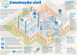 download-SEBRAE-info-constr